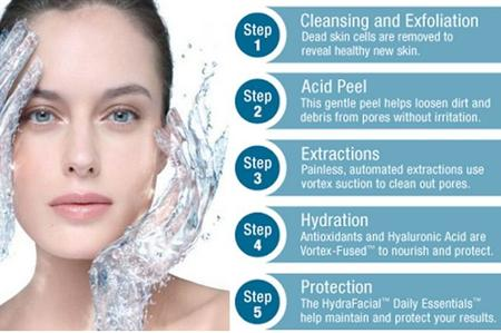 HydraFacial Skin Care Services in Johns Creek GA